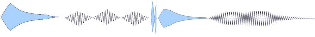 Waves-horizontal